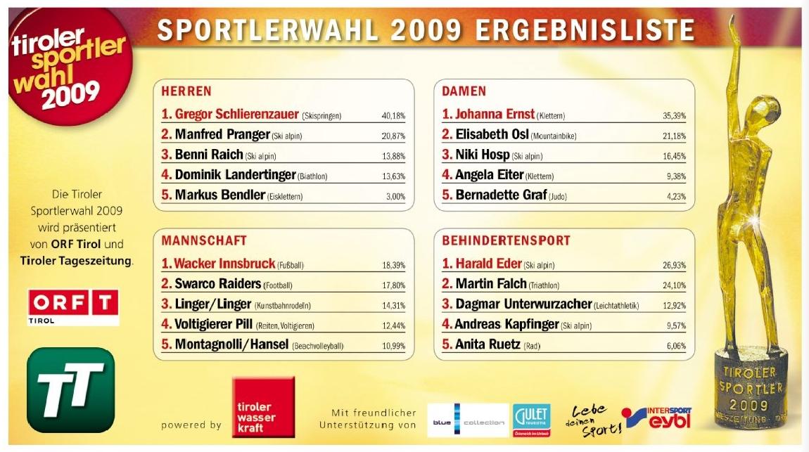 skamen / gesamt-tirol-sportlerwahl-2009